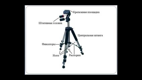 FotoRules - Мастерское владение зеркальным фотоаппаратом на 100%