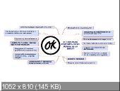 50 интеллект-карт по саморазвитию и личностному росту (2013)