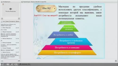 Заработок рукоделием. Сборник вебинаров от Татьяны Городиловой (2014) WEBRip