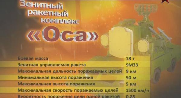 Сделано в СССР. Оружие 1945-1991 годов - ЗРК Оса (2012)